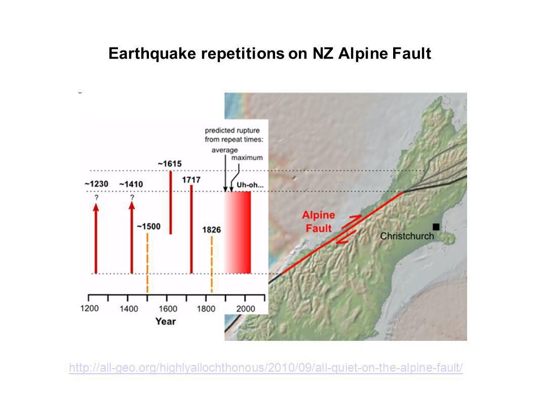Earthquake repetitions on NZ Alpine Fault http://all-geo.org/highlyallochthonous/2010/09/all-quiet-on-the-alpine-fault/