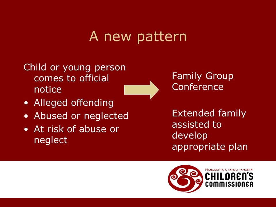 A new pattern Child or young person comes to official notice Alleged offending Abused or neglected At risk of abuse or neglect Family Group Conference