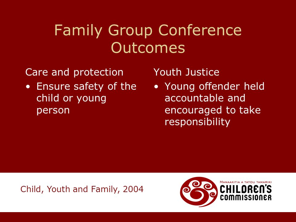 Family Group Conference Outcomes Care and protection Ensure safety of the child or young person Youth Justice Young offender held accountable and enco