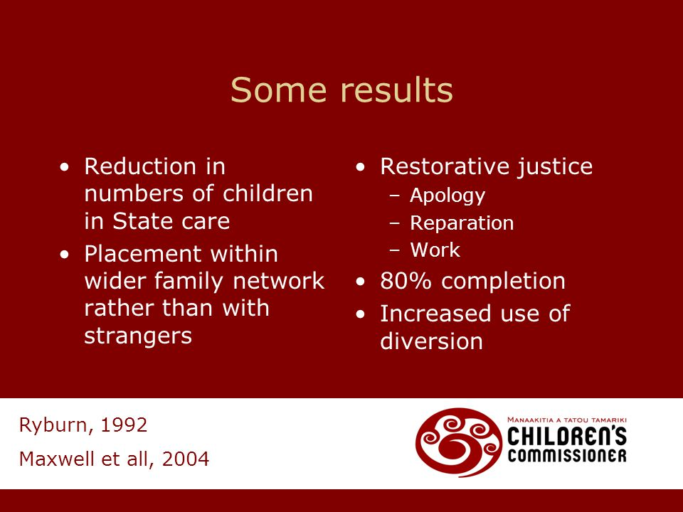Some results Reduction in numbers of children in State care Placement within wider family network rather than with strangers Restorative justice –Apol