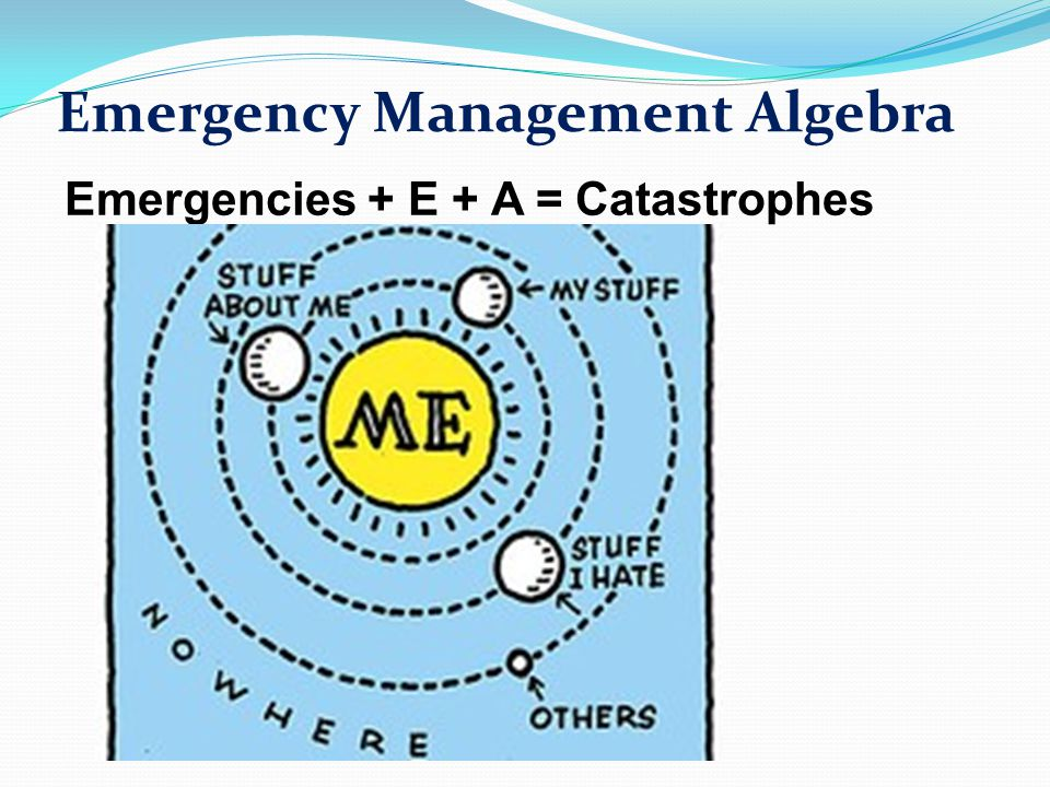 Emergency Management Algebra Emergencies + E + A = Catastrophes