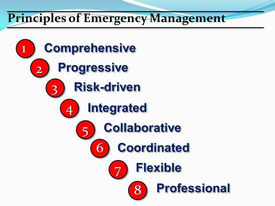 Emergency Management Algebra E + E + A = C Collaborative