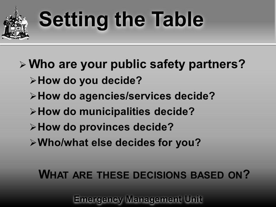 Emergency Management Unit Setting the table Functional response: using the right tool to accomplish the tactical objective Who; Is Responsible.