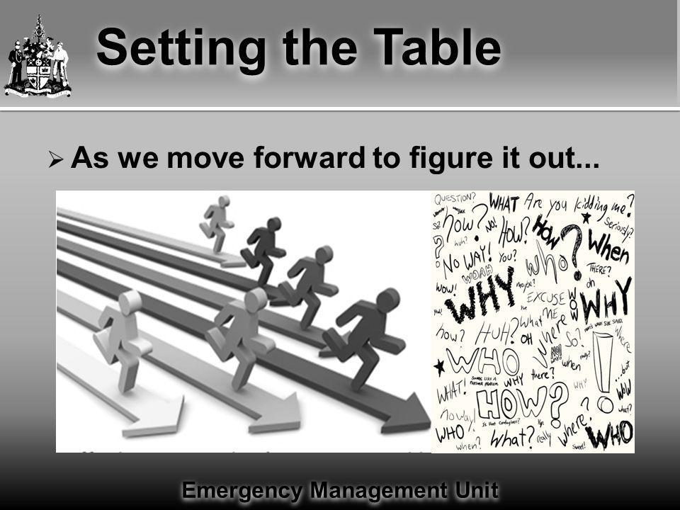 Emergency Management Unit Setting the Table  For guidance we have;  Legislated statutory authorities  Jurisdictional mandates  Policies, procedures, processes  Standard operating guidelines  Best practices  Lessons observed and learned