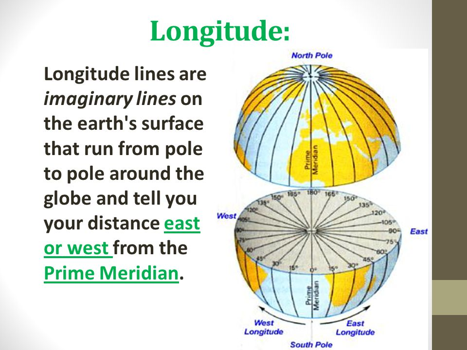 Longitude: Longitude lines are imaginary lines on the earth's surface that run from pole to pole around the globe and tell you your distance east or w
