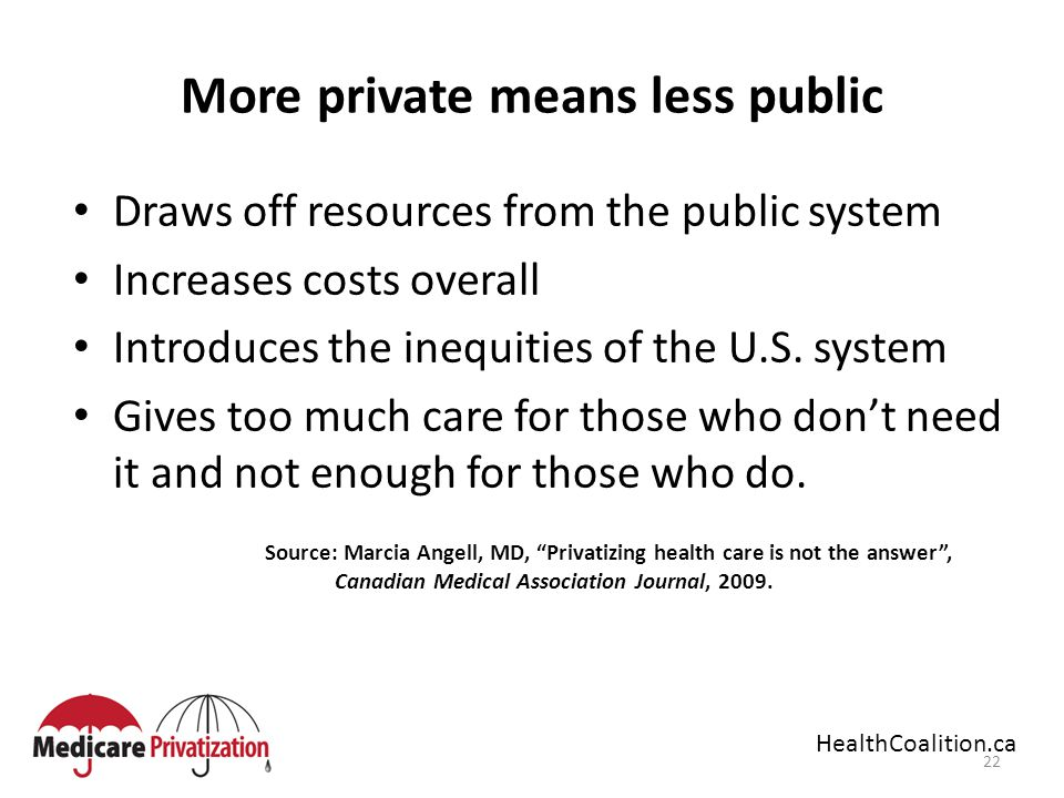 22 More private means less public Draws off resources from the public system Increases costs overall Introduces the inequities of the U.S.