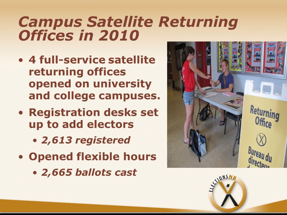 Campus Satellite Returning Offices in 2010 4 full-service satellite returning offices opened on university and college campuses.