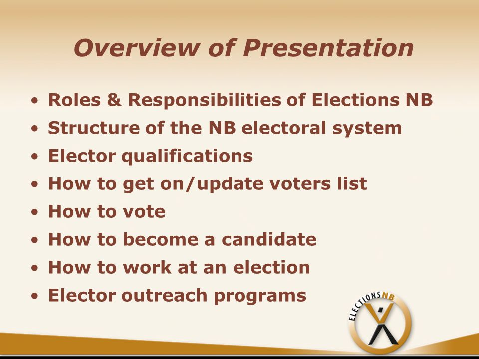 Overview of Presentation Roles & Responsibilities of Elections NB Structure of the NB electoral system Elector qualifications How to get on/update voters list How to vote How to become a candidate How to work at an election Elector outreach programs