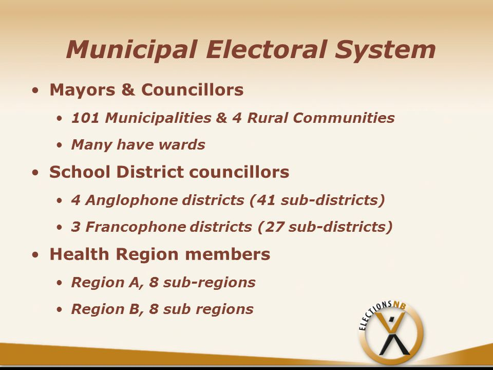 Municipal Electoral System Mayors & Councillors 101 Municipalities & 4 Rural Communities Many have wards School District councillors 4 Anglophone districts (41 sub-districts) 3 Francophone districts (27 sub-districts) Health Region members Region A, 8 sub-regions Region B, 8 sub regions