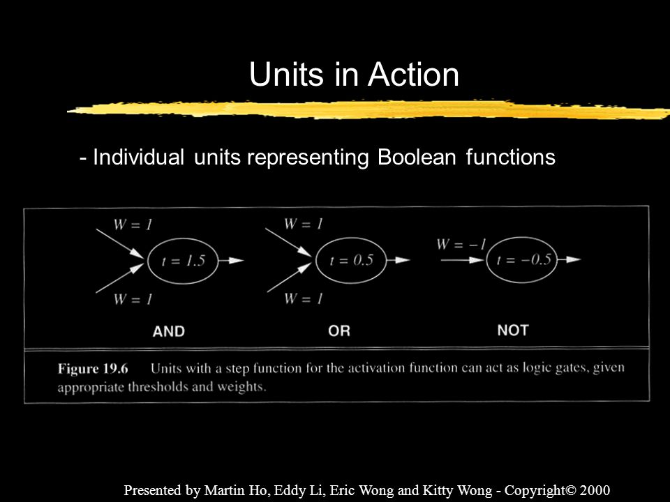 Presented by Martin Ho, Eddy Li, Eric Wong and Kitty Wong - Copyright© 2000 Units in Action - Individual units representing Boolean functions