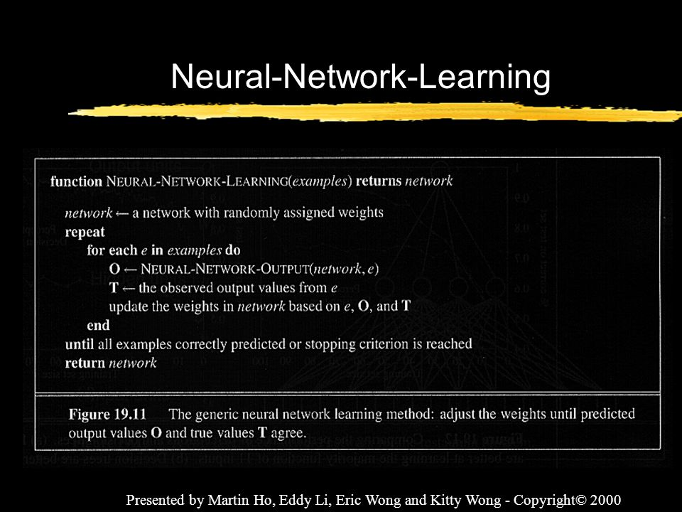 Presented by Martin Ho, Eddy Li, Eric Wong and Kitty Wong - Copyright© 2000 Neural-Network-Learning