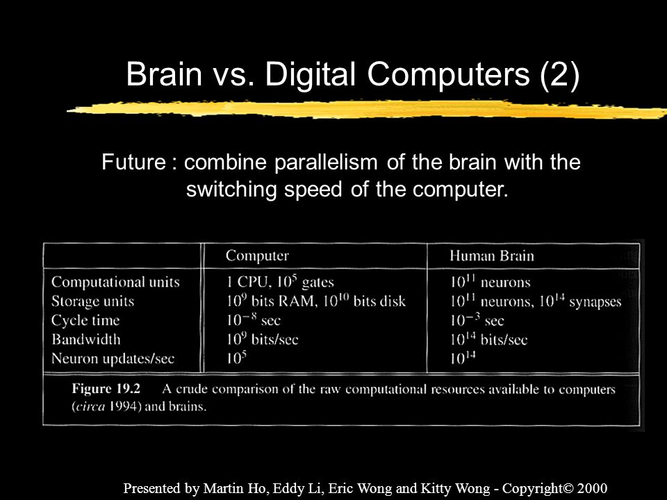 Presented by Martin Ho, Eddy Li, Eric Wong and Kitty Wong - Copyright© 2000 Definition of Neural Network A Neural Network is a system composed of many simple processing elements operating in parallel which can acquire, store, and utilize experiential knowledge.