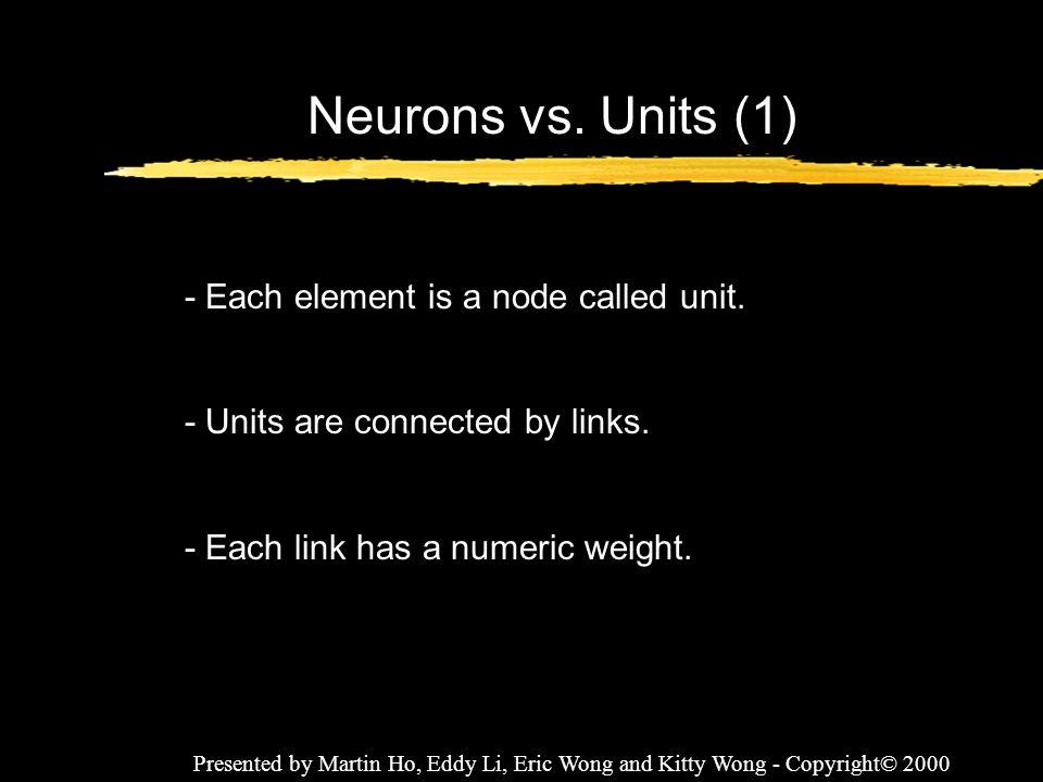Presented by Martin Ho, Eddy Li, Eric Wong and Kitty Wong - Copyright© 2000 Neurons vs. Units (2)