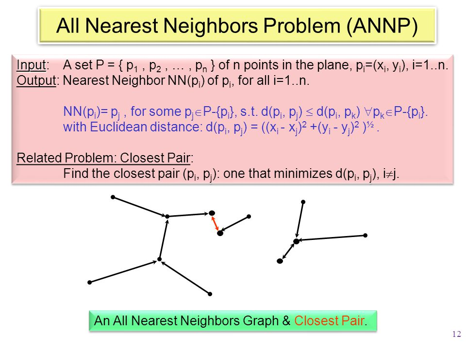 All Nearest Neighbors Problem (ANNP) Input Input: A set P = { p 1, p 2, …, p n } of n points in the plane, p i =(x i, y i ), i=1..n.