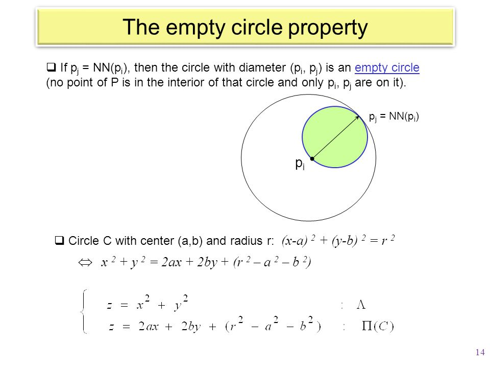  If p j = NN(p i ), then the circle with diameter (p i, p j ) is an empty circle (no point of P is in the interior of that circle and only p i, p j a