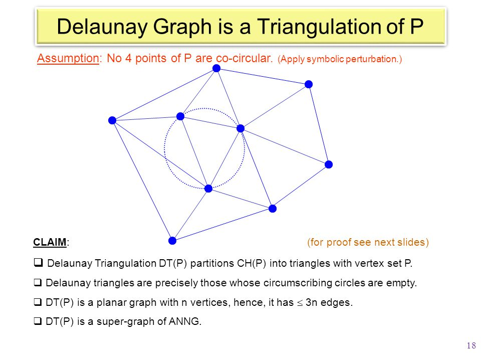 Delaunay Graph is a Triangulation of P Assumption: No 4 points of P are co-circular.