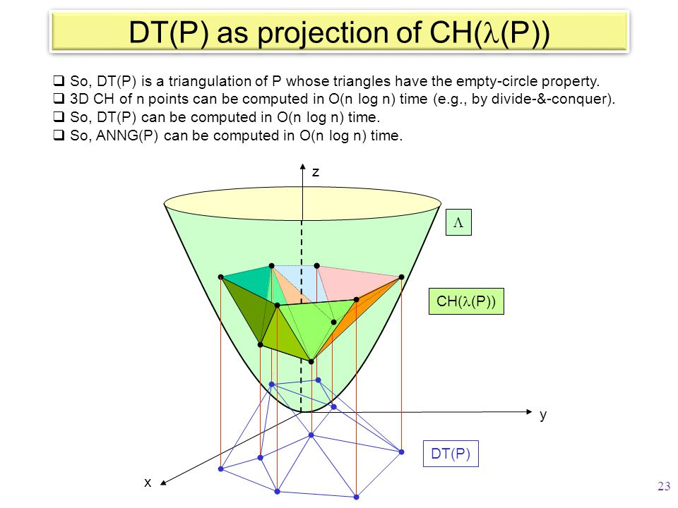 DT(P) as projection of CH( (P))  So, DT(P) is a triangulation of P whose triangles have the empty-circle property.