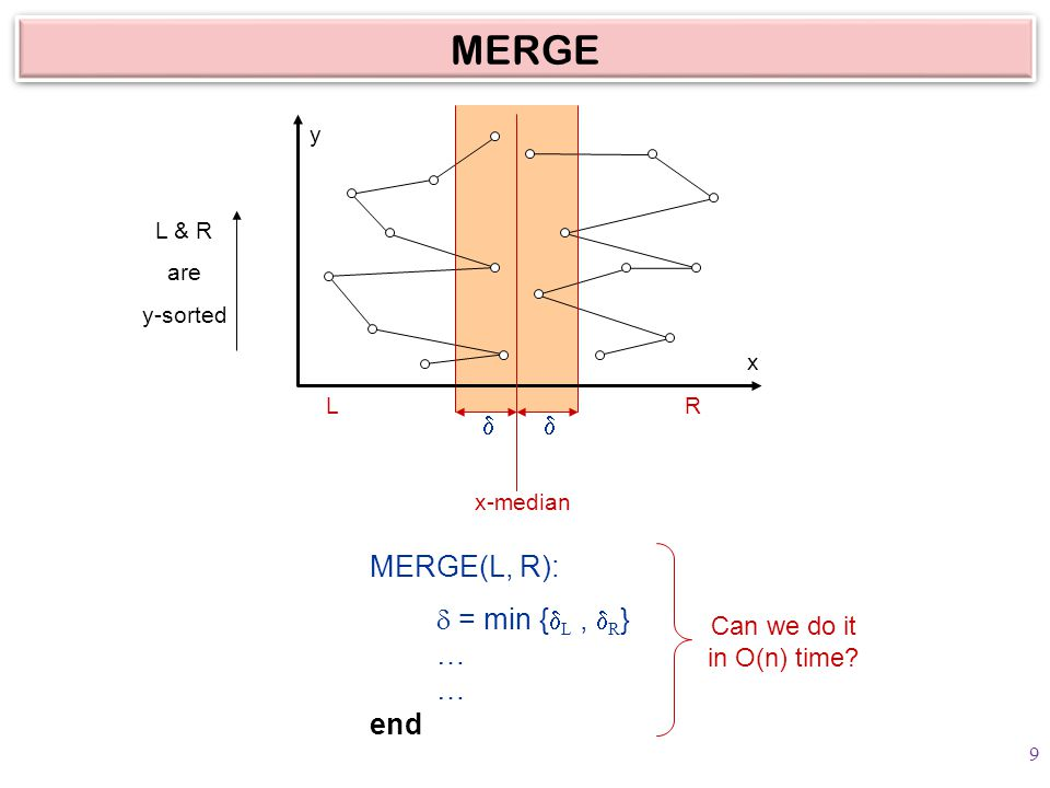  MERGE MERGE(L, R):  = min {  L,  R } … … end L & R are y-sorted LR x-median y x Can we do it in O(n) time? 9