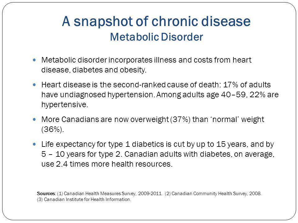 A snapshot of chronic disease Metabolic Disorder Metabolic disorder incorporates illness and costs from heart disease, diabetes and obesity.