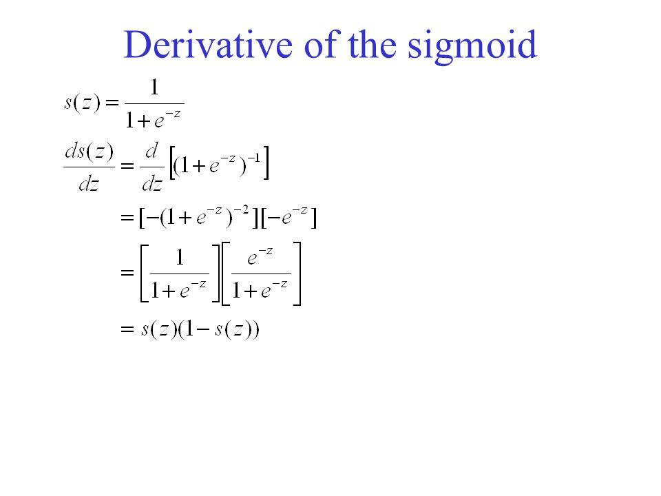 Derivative of the sigmoid