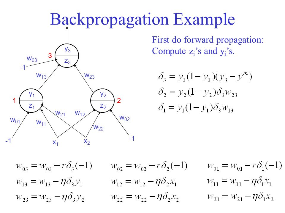 Backpropagation Example y3y3 z3z3 y1y1 z1z1 y2y2 z2z2 12 3 x1x1 x2x2 w 01 w 03 w 02 w 11 w 22 w 21 w 13 w 23 w 12 First do forward propagation: Comput