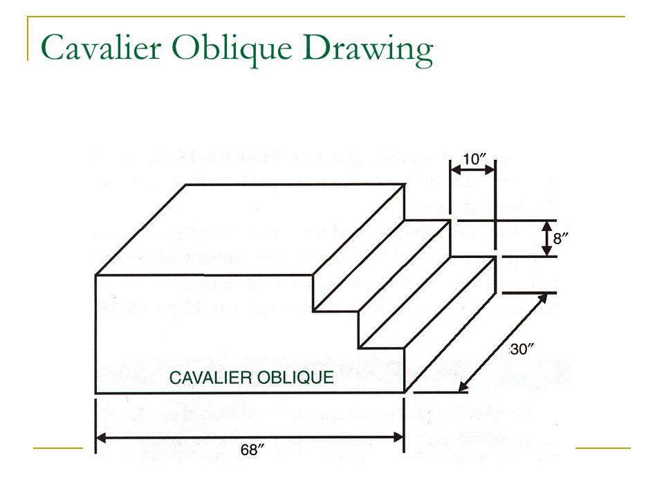 Cavalier Oblique Drawing