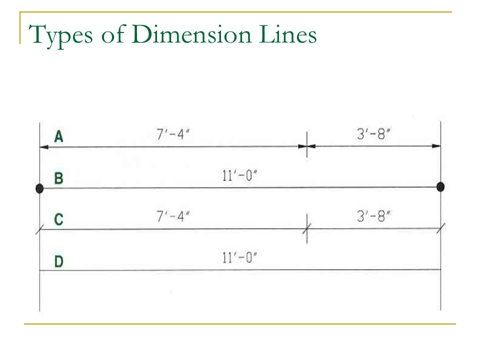Types of Dimension Lines