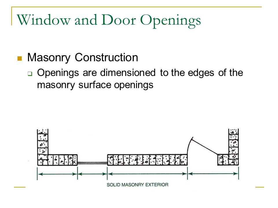 Window and Door Openings Masonry Construction  Openings are dimensioned to the edges of the masonry surface openings