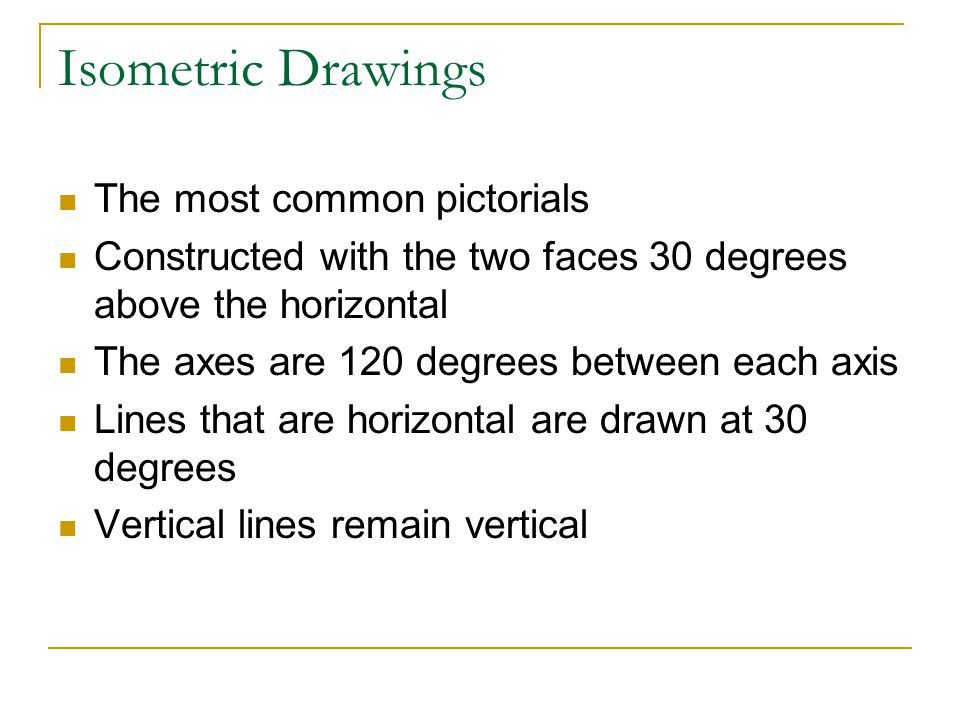 Isometric Drawings The most common pictorials Constructed with the two faces 30 degrees above the horizontal The axes are 120 degrees between each axi