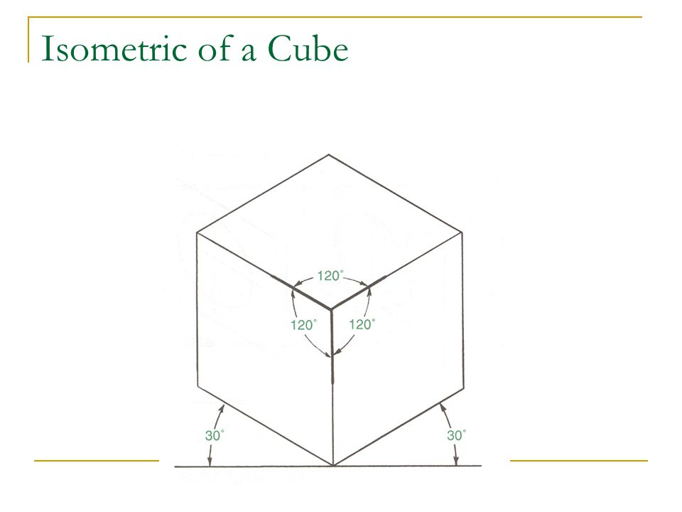 Isometric of a Cube