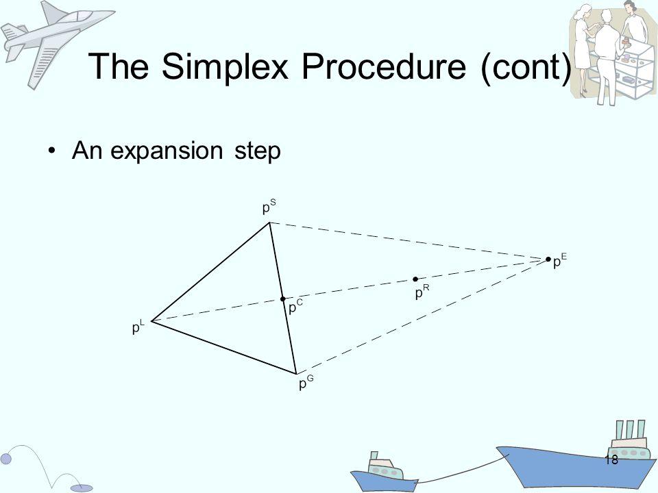 18 The Simplex Procedure (cont) An expansion step