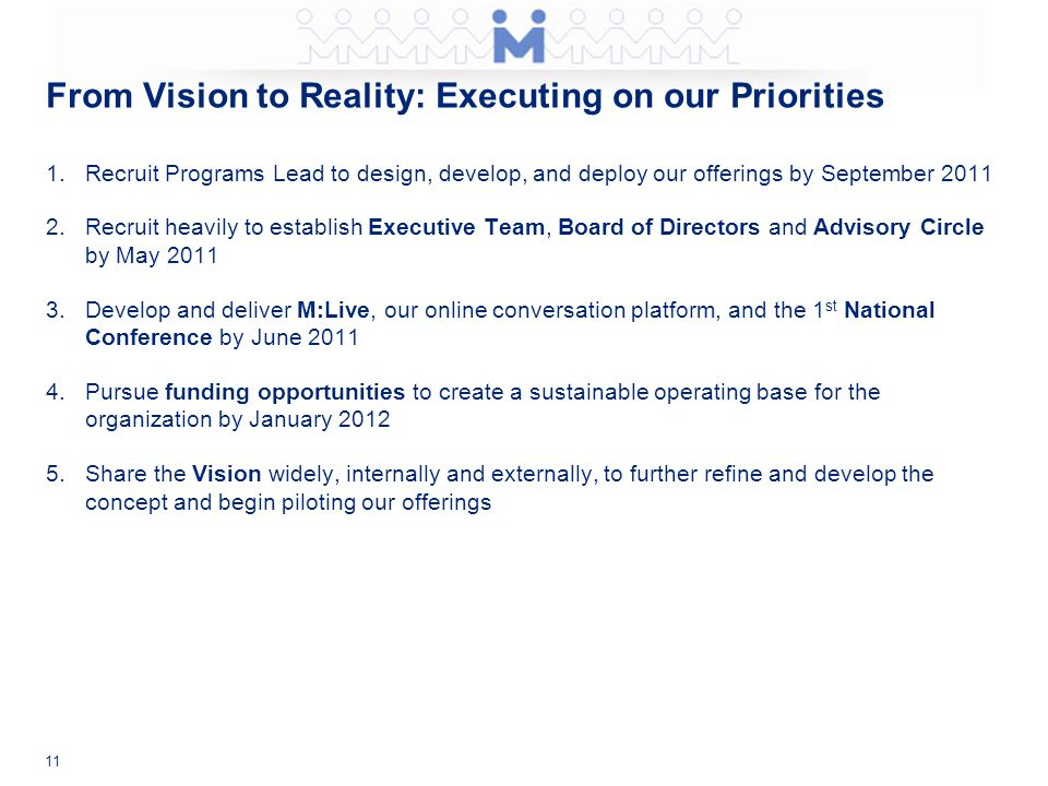 From Vision to Reality: Executing on our Priorities 1.Recruit Programs Lead to design, develop, and deploy our offerings by September 2011 2.Recruit heavily to establish Executive Team, Board of Directors and Advisory Circle by May 2011 3.Develop and deliver M:Live, our online conversation platform, and the 1 st National Conference by June 2011 4.Pursue funding opportunities to create a sustainable operating base for the organization by January 2012 5.Share the Vision widely, internally and externally, to further refine and develop the concept and begin piloting our offerings 11