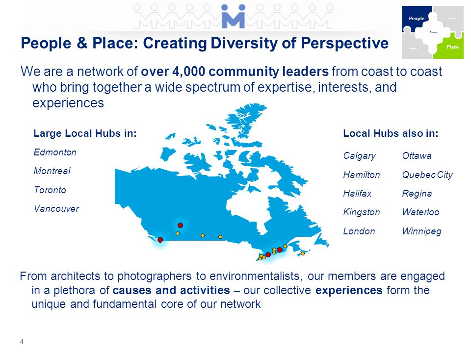 People & Place: Creating Diversity of Perspective We are a network of over 4,000 community leaders from coast to coast who bring together a wide spectrum of expertise, interests, and experiences 4 Purpose People Process Program Place Large Local Hubs in:Local Hubs also in: Edmonton Montreal Toronto Vancouver From architects to photographers to environmentalists, our members are engaged in a plethora of causes and activities – our collective experiences form the unique and fundamental core of our network Calgary Hamilton Halifax Kingston London Ottawa Quebec City Regina Waterloo Winnipeg