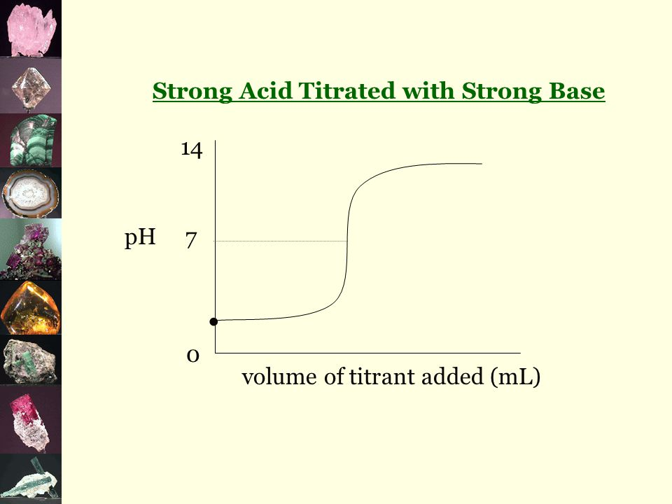  the pH changes at first…this is called the buffer region very gradually  as the endpoint is approached, the pH changes very rapidly  the is (goes to infinity/never ends) to the pH of the titrant asymptoticovertitration