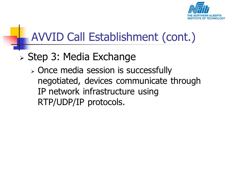 AVVID Call Establishment (cont.)  Step 3: Media Exchange  Once media session is successfully negotiated, devices communicate through IP network infr
