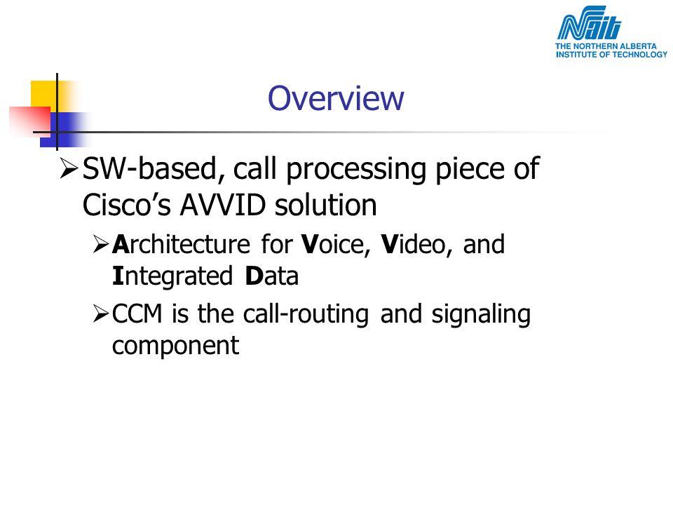 AVVID Architecture