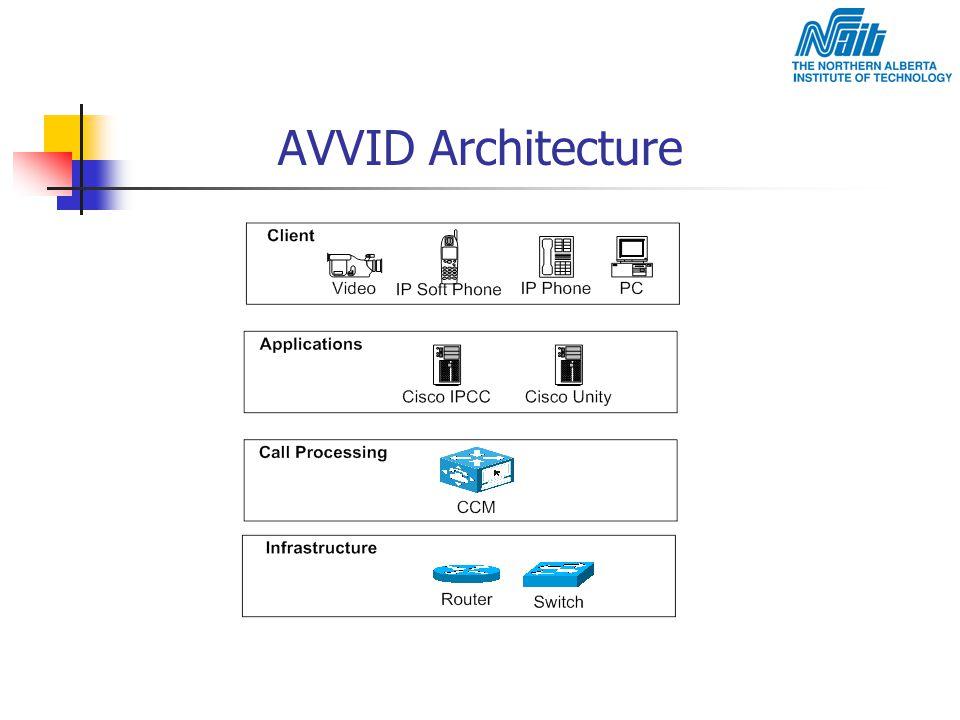 AVVID Call Establishment  Step 1: Call Signaling  Using the Skinny protocol, the IP phone sends a request to the CCM to originate a call.