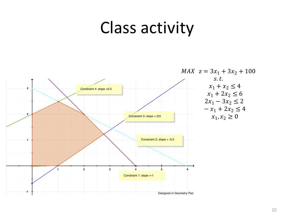 Class activity 10