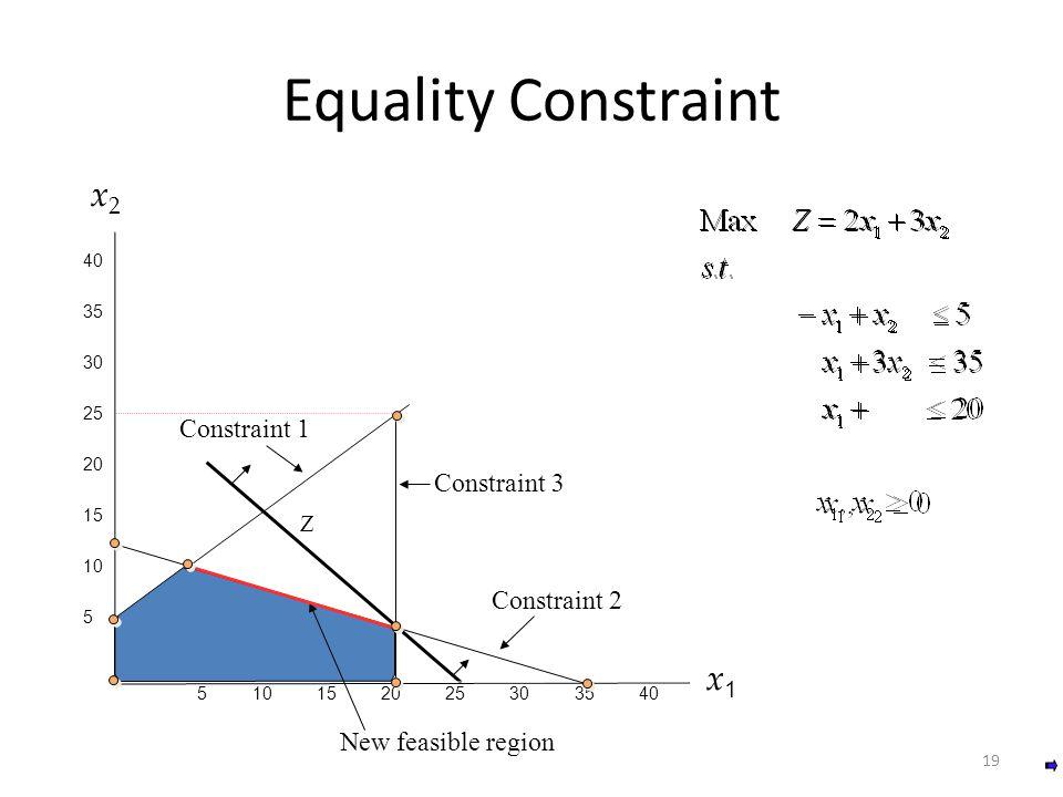 Equality Constraint 403530252015105 5 10 15 20 25 30 35 40 5 10 15 20 25 30 35 40 x1x1x1x1 x 2 x 2 Constraint 1 Constraint 2 Constraint 3 Z New feasib