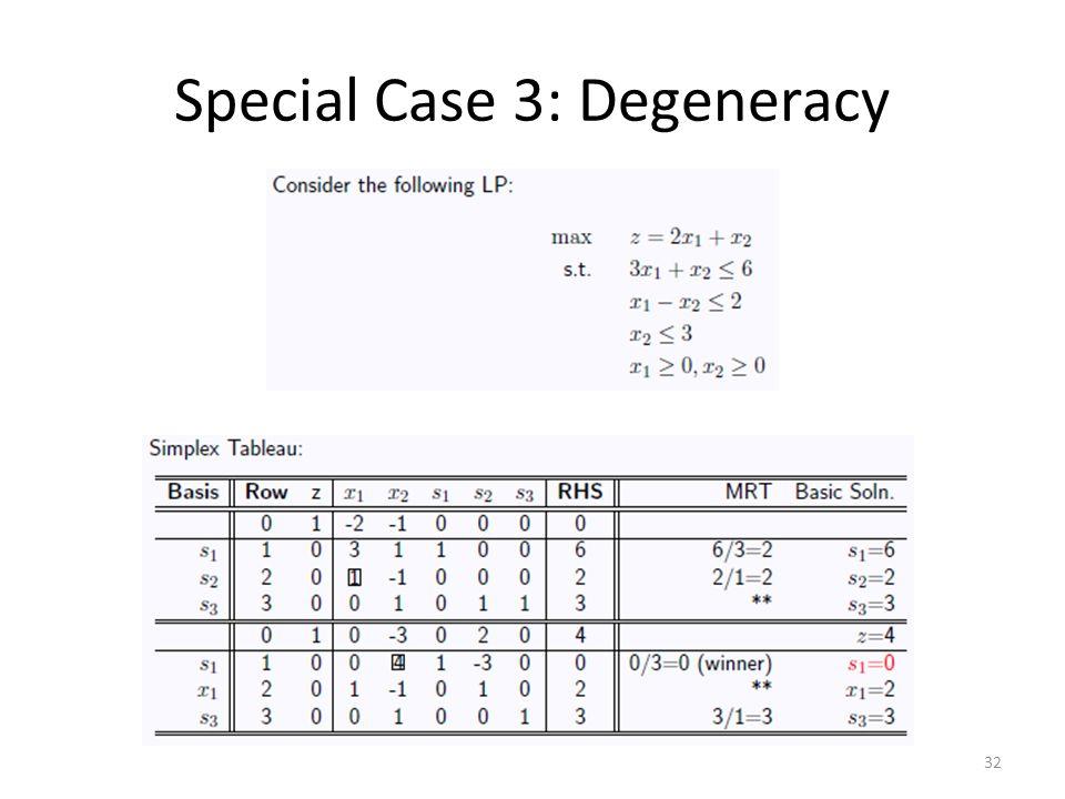 Special Case 3: Degeneracy 32