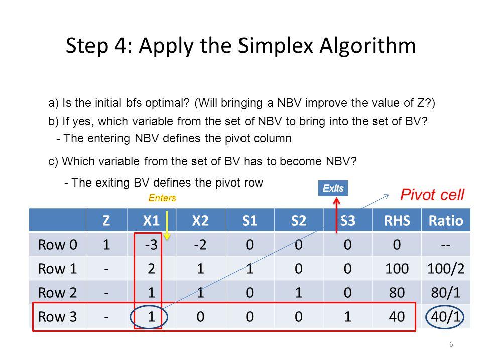 Step 4: Apply the Simplex Algorithm ZX1X2S1S2S3RHSRatio Row 01-3-20000-- Row 1-21100100100/2 Row 2-110108080/1 Row 3-100014040/1 6 a) Is the initial b