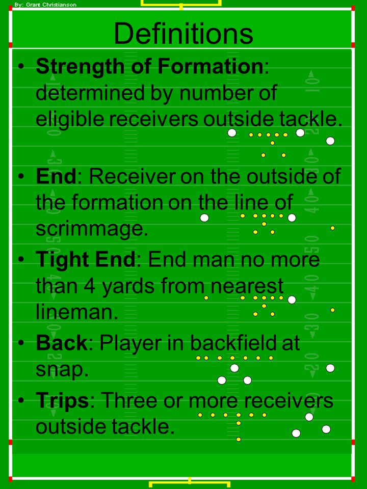 Strength of Formation: determined by number of eligible receivers outside tackle.