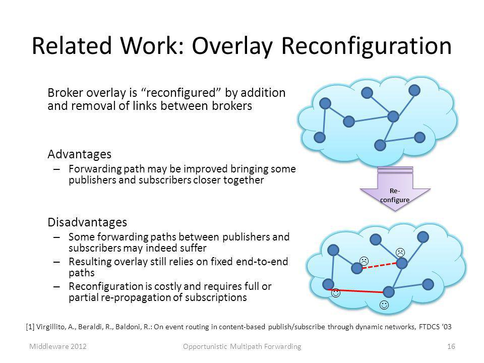 Related Work: Overlay Reconfiguration Broker overlay is reconfigured by addition and removal of links between brokers Advantages – Forwarding path may be improved bringing some publishers and subscribers closer together Disadvantages – Some forwarding paths between publishers and subscribers may indeed suffer – Resulting overlay still relies on fixed end-to-end paths – Reconfiguration is costly and requires full or partial re-propagation of subscriptions [1] Virgillito, A., Beraldi, R., Baldoni, R.: On event routing in content-based publish/subscribe through dynamic networks, FTDCS '03 [2] Virgillito, A., Beraldi, R., Baldoni, R.: On event routing in content-based publish/subscribe through dynamic networks.