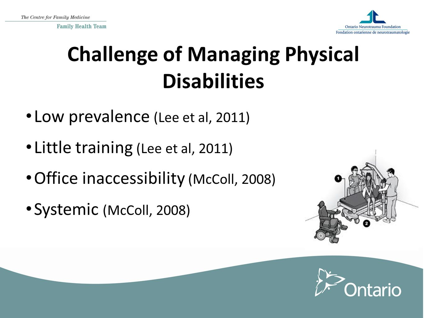 Challenge of Managing Physical Disabilities Low prevalence (Lee et al, 2011) Little training (Lee et al, 2011) Office inaccessibility (McColl, 2008) Systemic (McColl, 2008)
