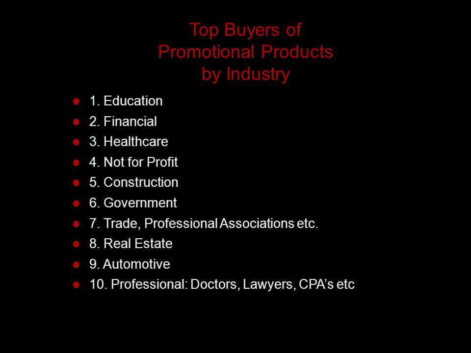  1. Education  2. Financial  3. Healthcare  4.