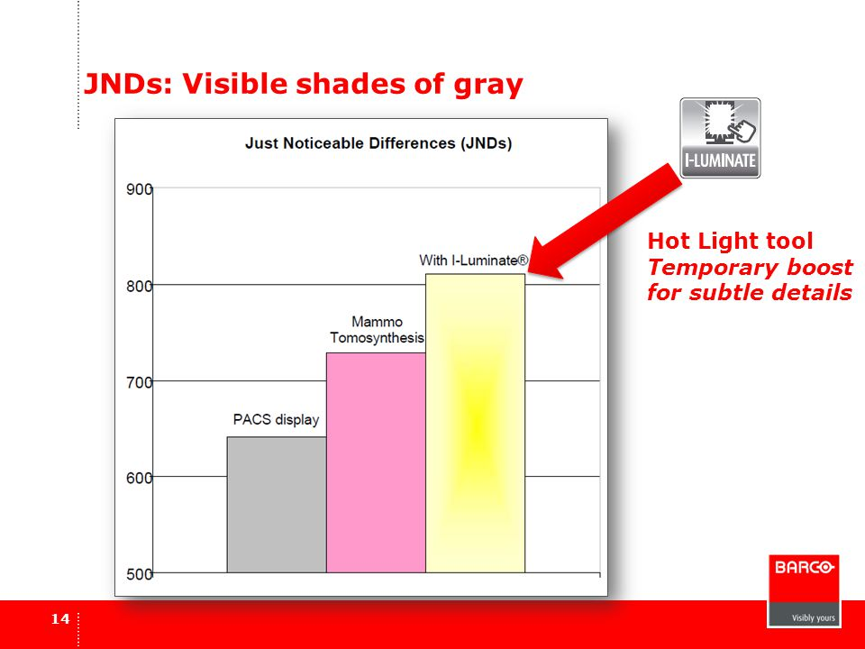 JNDs: Visible shades of gray 14 Hot Light tool Temporary boost for subtle details