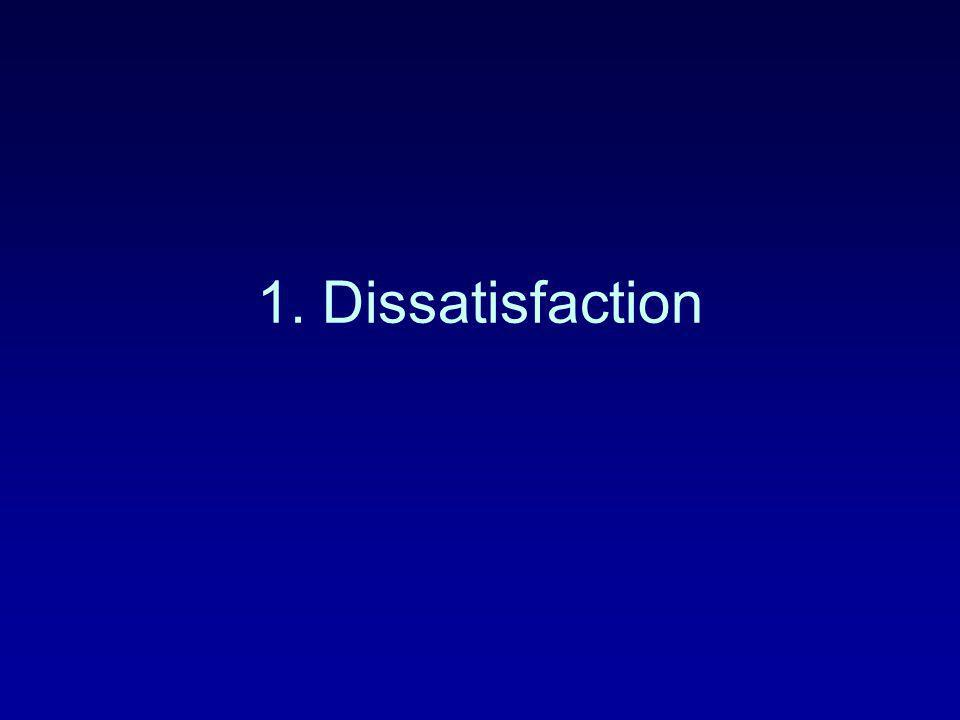 1. Dissatisfaction