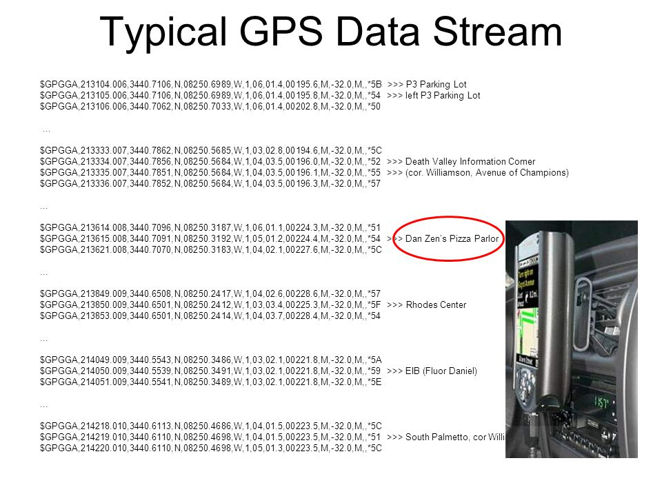 Typical GPS Data Stream $GPGGA,213104.006,3440.7106,N,08250.6989,W,1,06,01.4,00195.6,M,-32.0,M,,*5B >>> P3 Parking Lot $GPGGA,213105.006,3440.7106,N,08250.6989,W,1,06,01.4,00195.8,M,-32.0,M,,*54 >>> left P3 Parking Lot $GPGGA,213106.006,3440.7062,N,08250.7033,W,1,06,01.4,00202.8,M,-32.0,M,,*50...