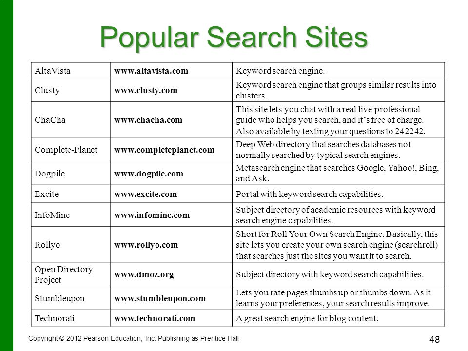Popular Search Sites Copyright © 2012 Pearson Education, Inc.