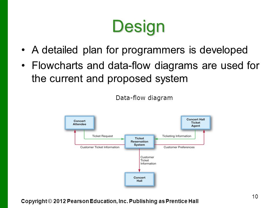 Design A detailed plan for programmers is developed Flowcharts and data-flow diagrams are used for the current and proposed system 10 Data-flow diagram Copyright © 2012 Pearson Education, Inc.